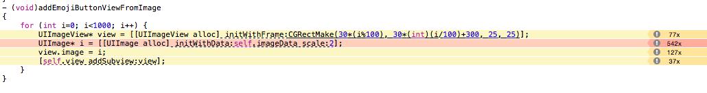imageName的解码时间(千次)